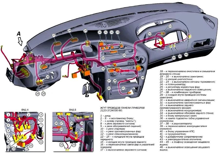 Система диагностики приборной панели в машине Шевроле Нива